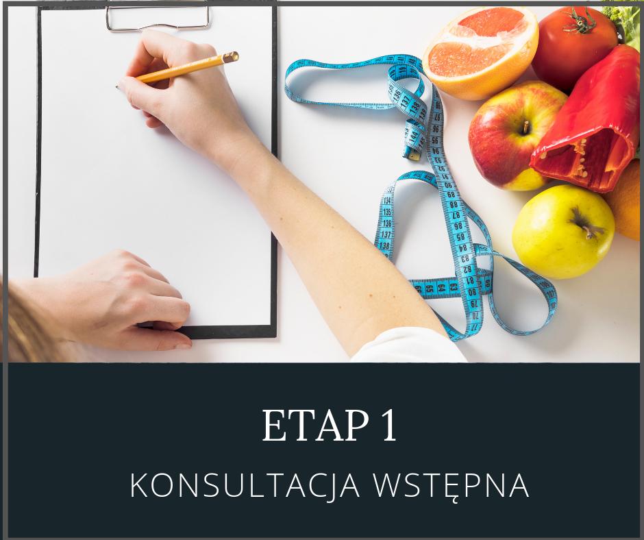 http://udietetyczek.pl/wp-content/uploads/2019/04/ETAP-1-1-940x788.png